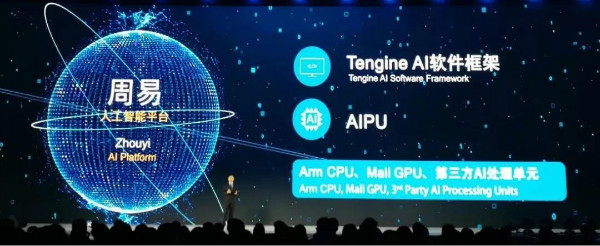 Arm China Al Platform zhouyi